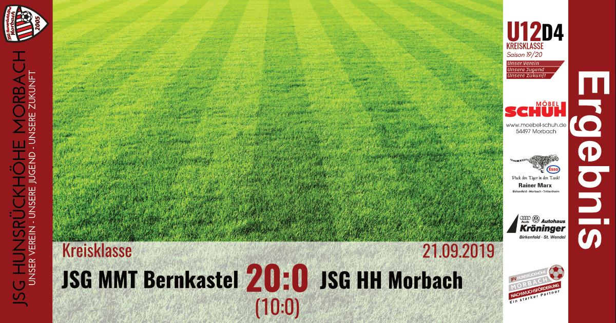 Read more about the article U12 D4: JSG Mittelmoseltal Bernkastel II – JSG Hunsrückhöhe Morbach 20:0 (10:0)